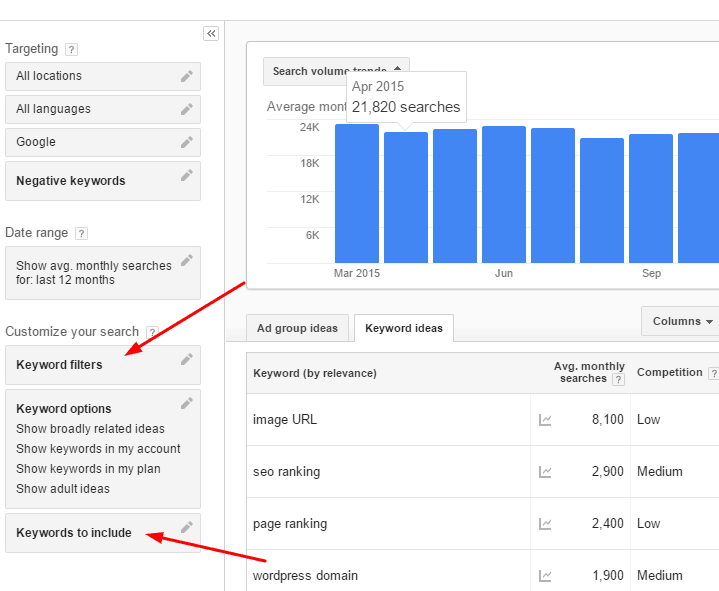 keyword filter option location in adwords