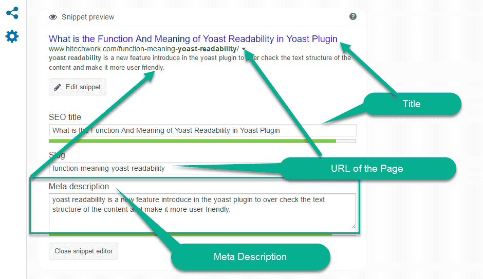 Snippet preview in yoast Plugin