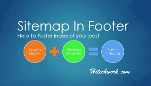 How To Add Text, Hyper link and Sitemap In Footer On WordPress