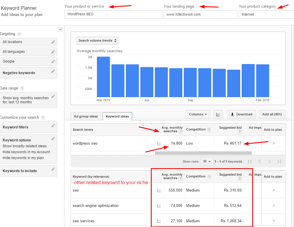 result of search volume