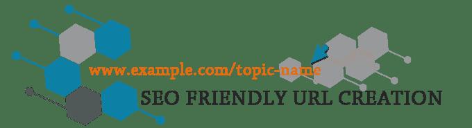 friendly url