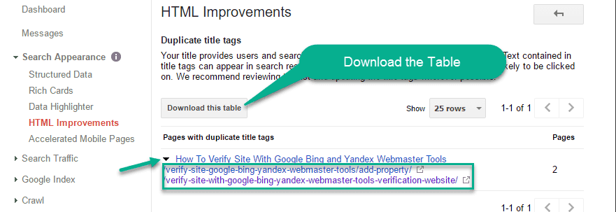 html improvements duplicate title tags shown in webmaster tool