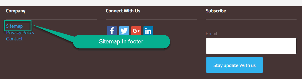 Add Sitemap In footer