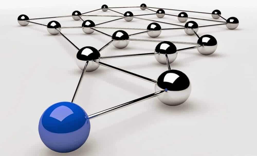 internal-link-system-in-webiste