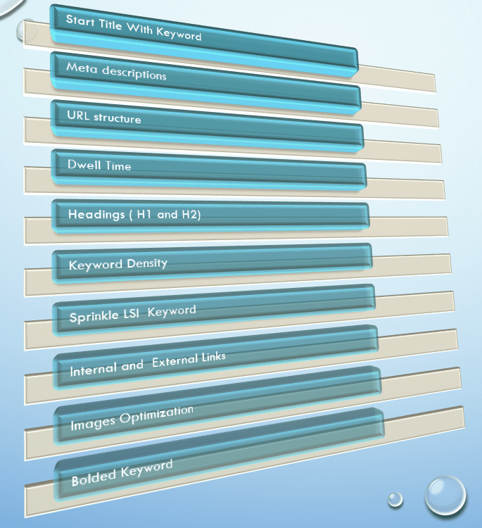 SEO Onpage Optimization steps
