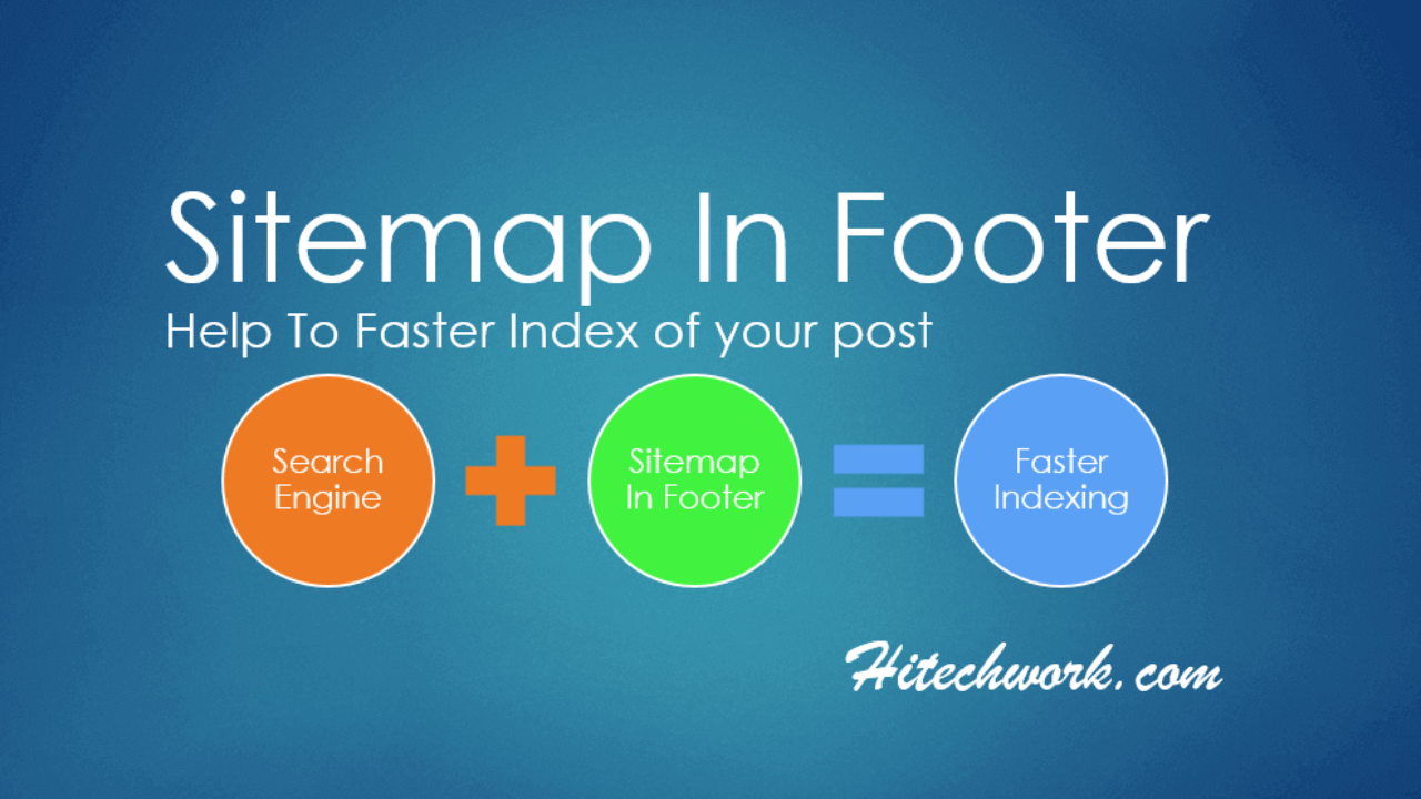 How To Add Text, Hyperlinks and Sitemap In The Footer Of