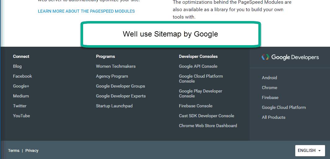 Google Sitemap footer