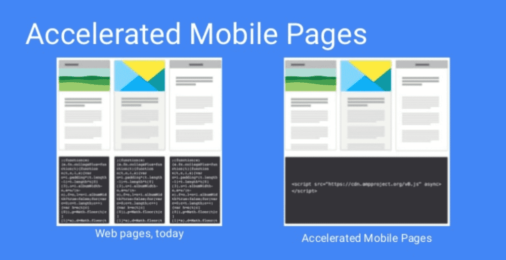 accelerated mobile Page vs Web page