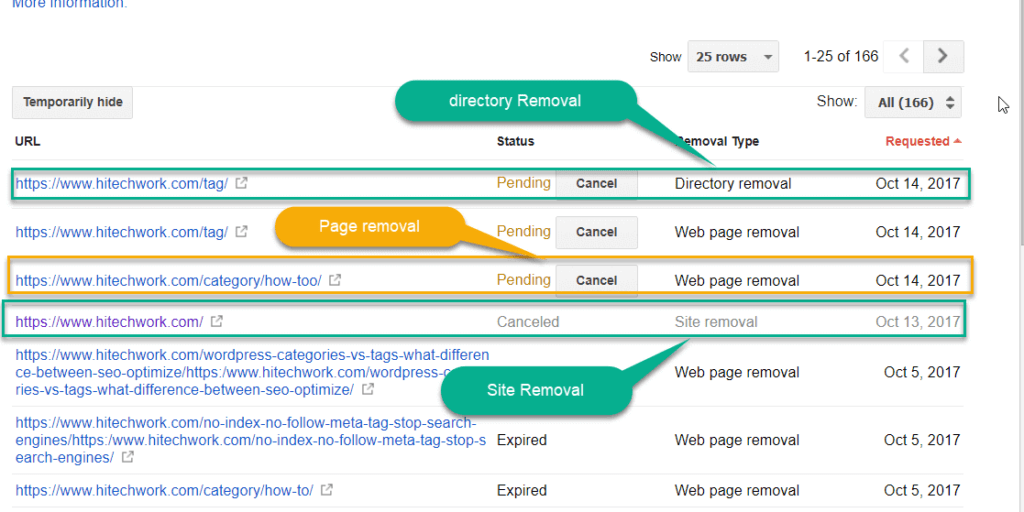 Status report of the URL removal tool in the webmaster tool