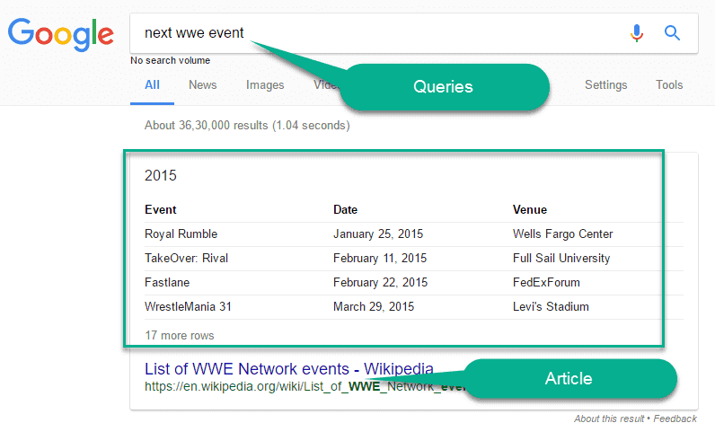 Search Next Event In Google