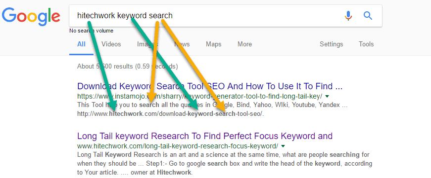 Keyword meta description in search result