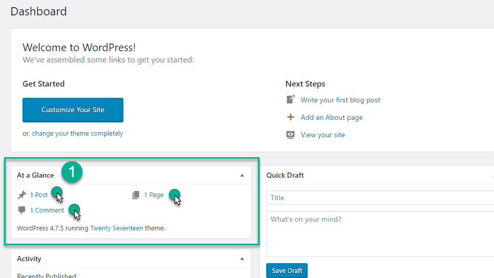 At a glance option in wordpress