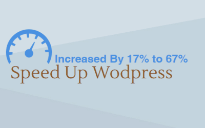 Speed Up WordPress By 17% To 67% [Case Study]