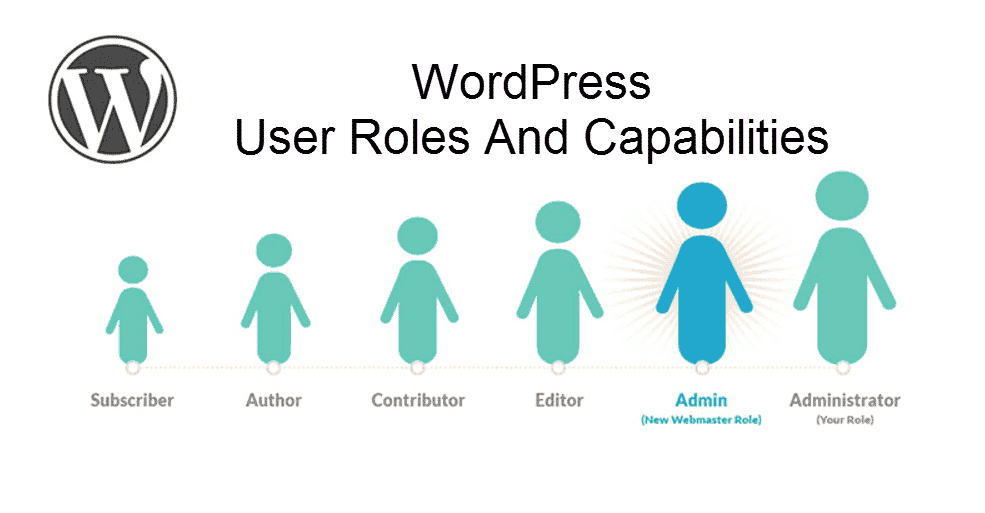 Beginner's Guide to WordPress User Roles And Capabilities