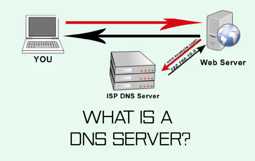 how to change dns on windows 8