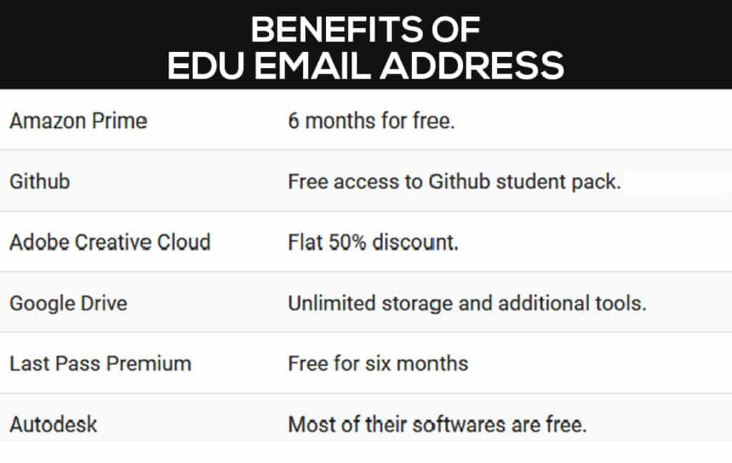 email accounts free