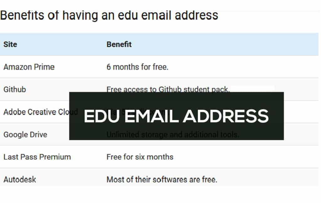 Free edu email