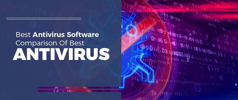 Best Antivirus Software 2021