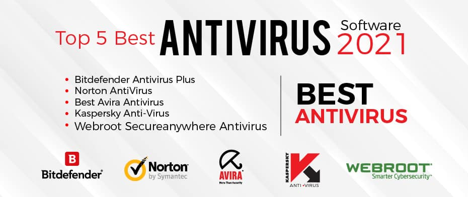 Best Antivirus Software Free