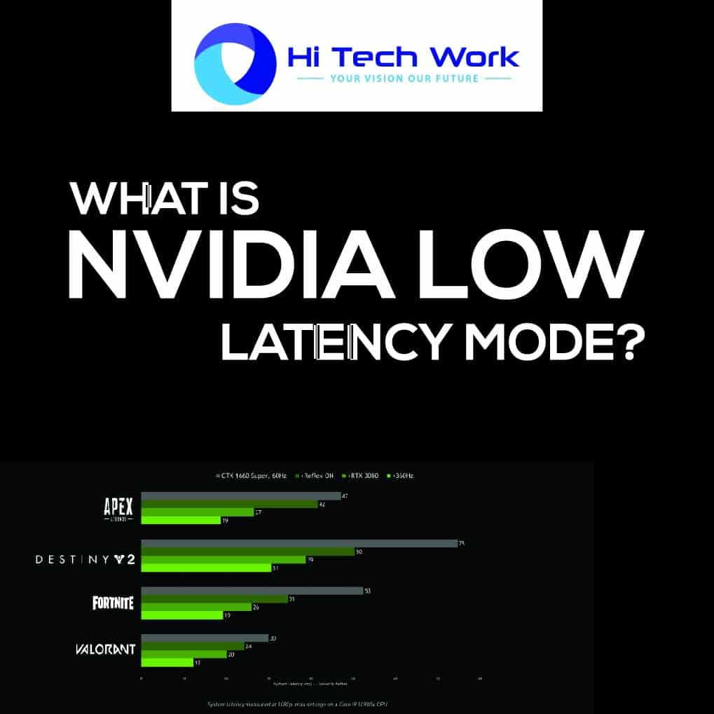 Low Latency Mode Nvidia