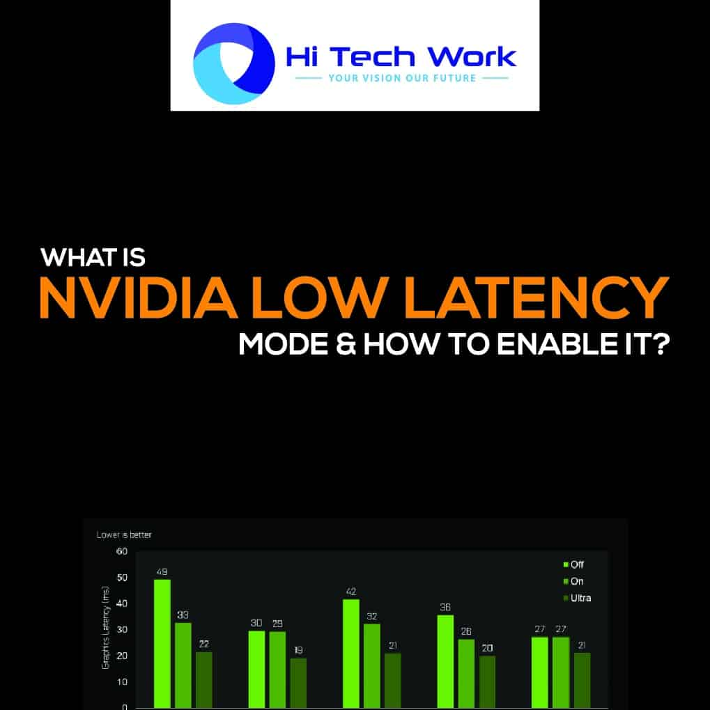 Nvidia Control Panel Low Latency Mode
