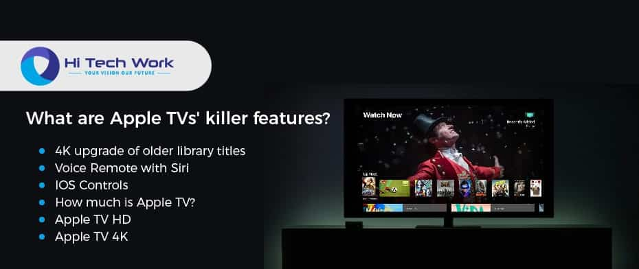 How Does Apple Tv Work With My Tv